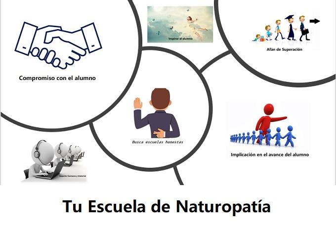 ¿Dónde estudiar Naturopatía?